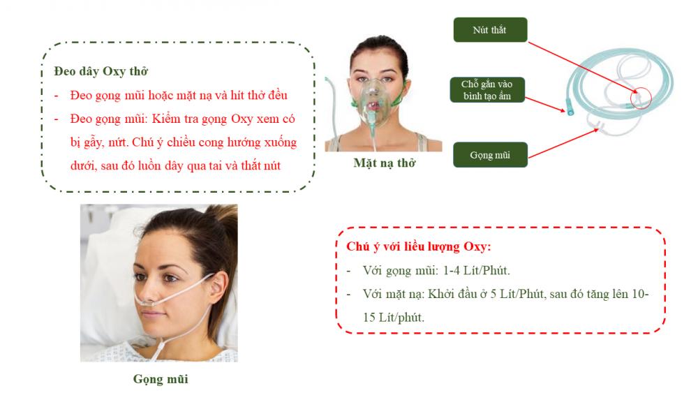 Hướng dẫn sử dụng máy tạo oxy tại nhà cho bệnh nhân Covid 19/ Sử dụng máy tạo oxy đúng cách